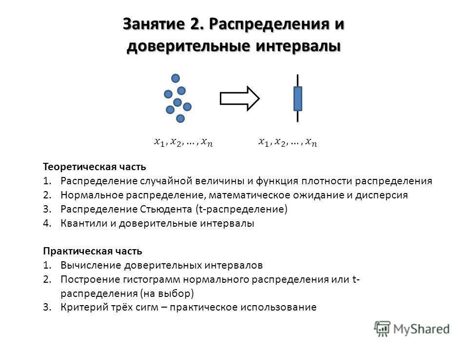 Занятие 2. Распределения и доверительные интервалы Теоретическая часть 1. Распределение случайной величины и функция плотности распределения 2. Нормальное распределение, математическое ожидание и дисперсия 3. Распределение Стьюдента (t-распределение)
