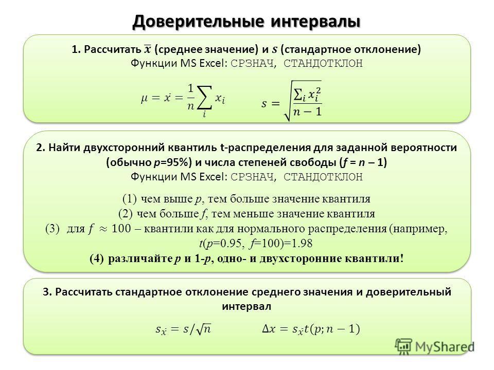 Доверительные интервалы 3. Рассчитать стандартное отклонение среднего значения и доверительный интервал