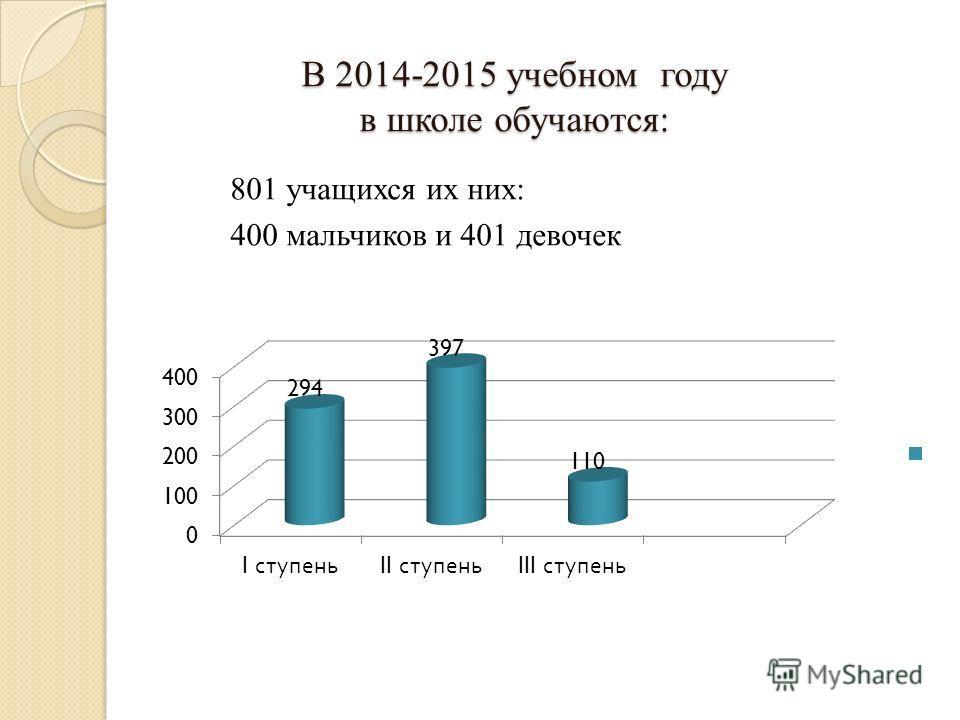 В 2014-2015 учебном году в школе обучаются: 801 учащихся их них: 400 мальчиков и 401 девочек