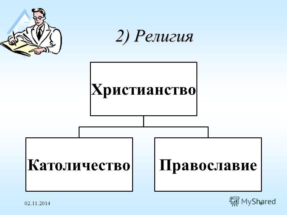 02.11.20146 2) Религия Христианство Католичество Православие