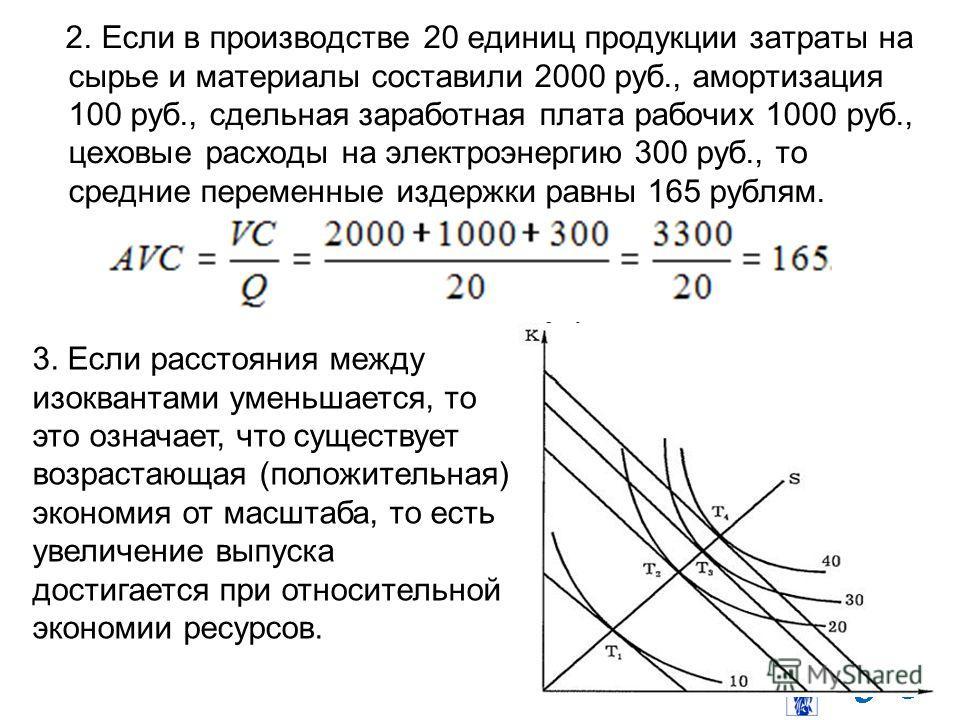 2. Если в производстве 20 единиц продукции затраты на сырье и материалы составили 2000 руб., амортизация 100 руб., сдельная заработная плата рабочих 1000 руб., цеховые расходы на электроэнергию 300 руб., то средние переменные издержки равны 165 рубля