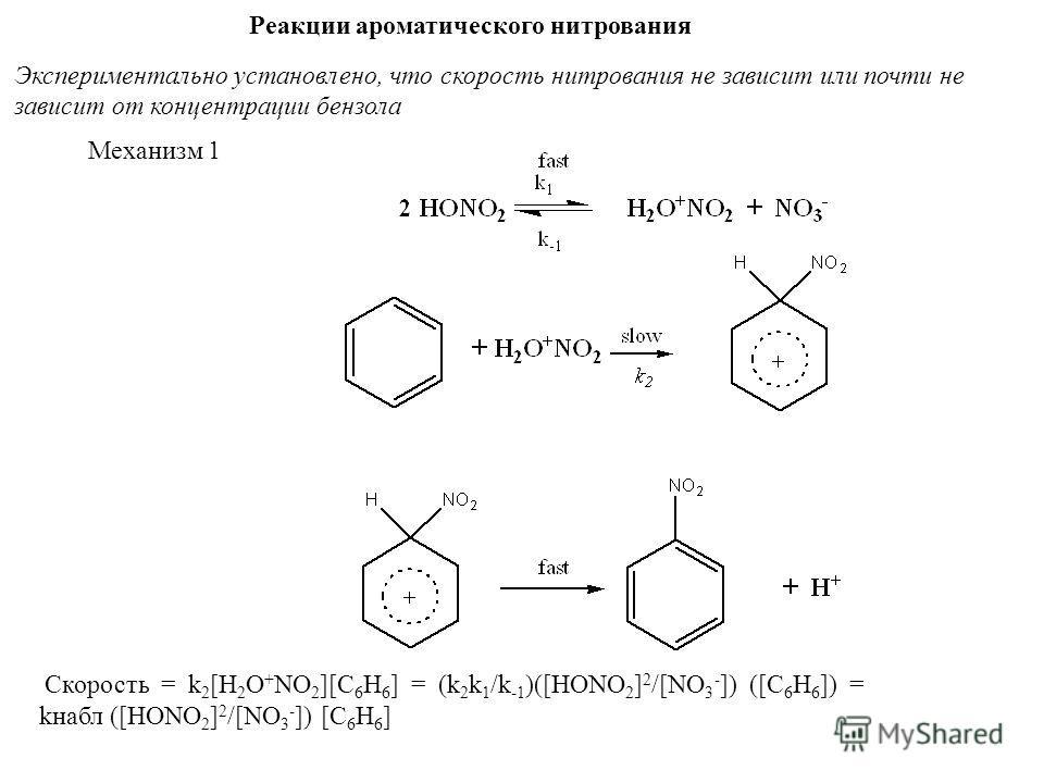 Реакции ароматического нитрования Механизм 1 Скорость = k 2 [H 2 O + NO 2 ][C 6 H 6 ] = (k 2 k 1 /k -1 )([HONO 2 ] 2 /[NO 3 - ]) ([C 6 H 6 ]) = kнабл ([HONO 2 ] 2 /[NO 3 - ]) [C 6 H 6 ] Экспериментально установлено, что скорость нитрования не зависит