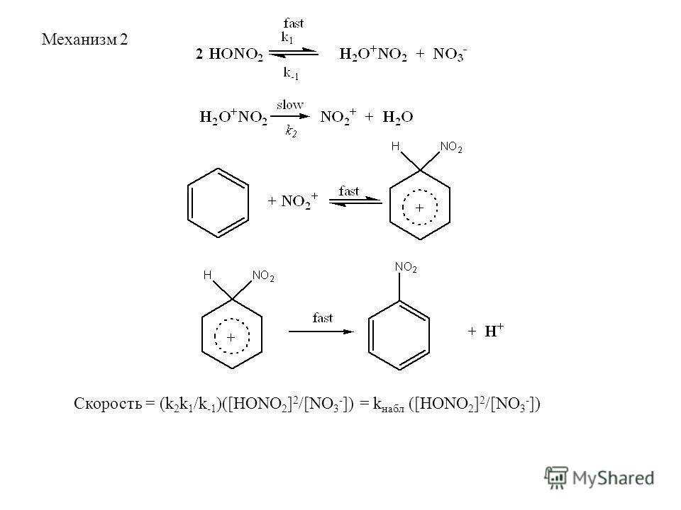 Механизм 2 Скорость = (k 2 k 1 /k -1 )([HONO 2 ] 2 /[NO 3 - ]) = k набл ([HONO 2 ] 2 /[NO 3 - ])