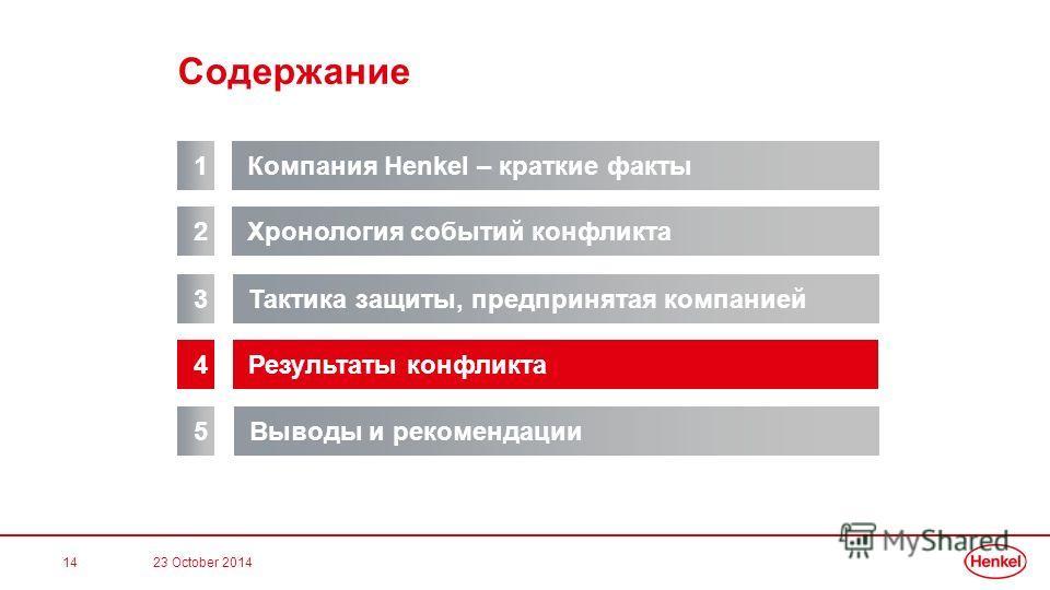 14 Содержание Хронология событий конфликта 2 Компания Henkel – краткие факты 1 Результаты конфликта 3 Тактика защиты, предпринятая компанией 4 Выводы и рекомендации 5 23 October 2014