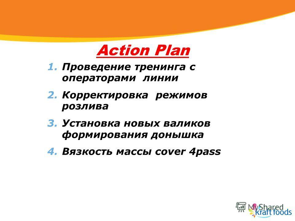Action Plan 1. Проведение тренинга с операторами линии 2. Корректировка режимов розлива 3. Установка новых валиков формирования донышка 4. Вязкость массы cover 4pass