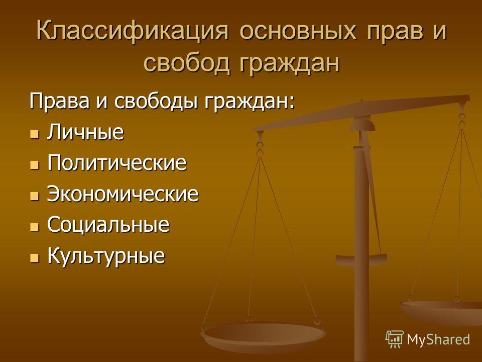 Классификация основных прав и свобод граждан Права и свободы граждан: Личные Личные Политические Политические Экономические Экономические Социальные Социальные Культурные Культурные