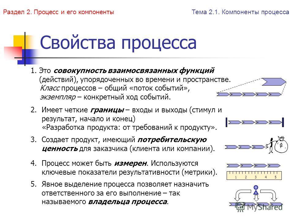 Свойства процесса 1. Это совокупность взаимосвязанных функций (действий), упорядоченных во времени и пространстве. Класс процессов – общий «поток событий», экземпляр – конкретный ход событий. 2. Имеет четкие границы – входы и выходы (стимул и результ