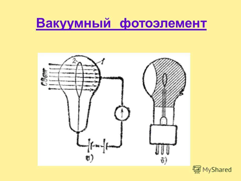 3. Применение фотоэффекта