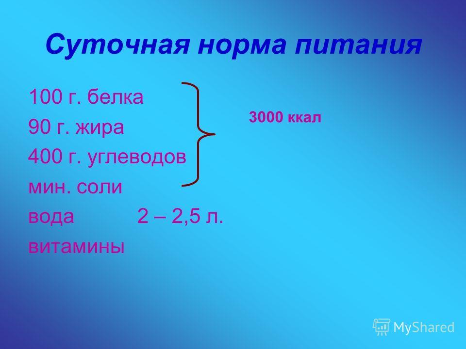 Суточная норма питания 100 г. белка 90 г. жира 400 г. углеводов мин. соли вода 2 – 2,5 л. витамины 3000 ккал