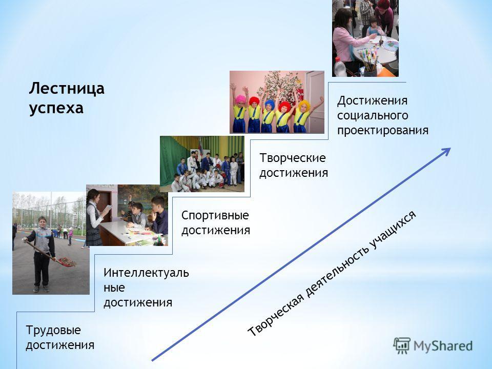 Трудовые достижения Интеллектуаль ные достижения Спортивные достижения Творческие достижения Достижения социального проектирования Творческая деятельность учащихся Лестница успеха