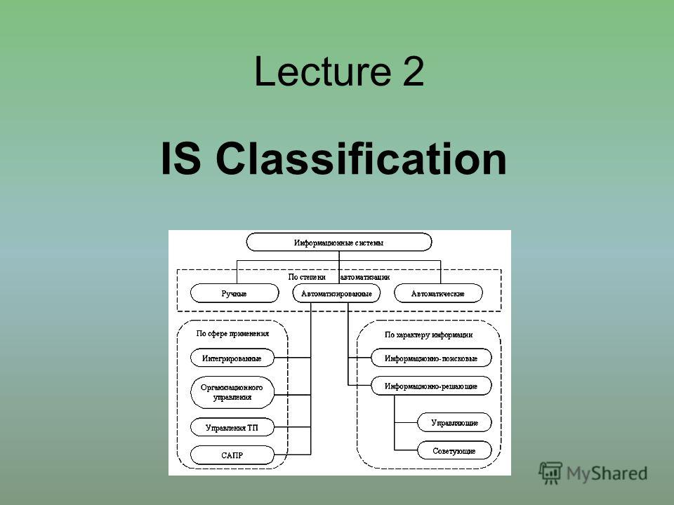 IS Classification Lecture 2