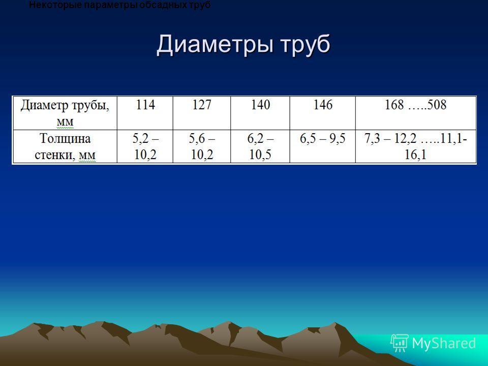 Диаметры труб Некоторые параметры обсадных труб
