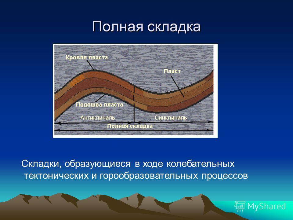 Полная складка Складки, образующиеся в ходе колебательных тектонических и горообразовательных процессов