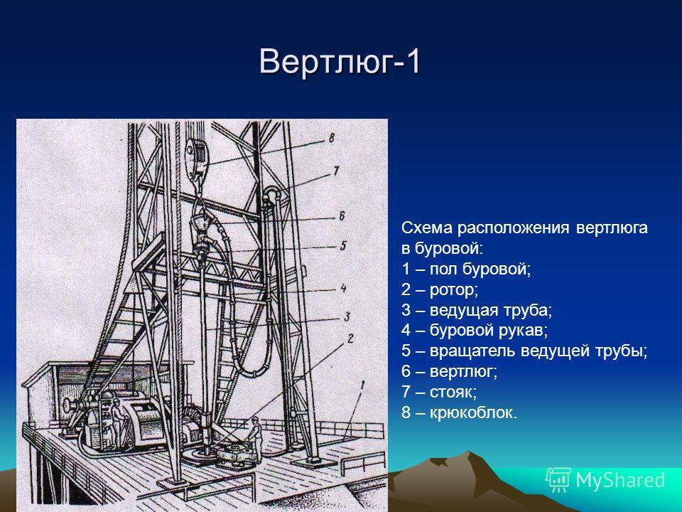Вертлюг-1 Схема расположения вертлюга в буровой: 1 – пол буровой; 2 – ротор; 3 – ведущая труба; 4 – буровой рукав; 5 – вращатель ведущей трубы; 6 – вертлюг; 7 – стояк; 8 – крюкоблок.