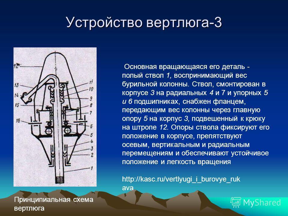 Устройство вертлюга-3 Принципиальная схема вертлюга Основная вращающаяся его деталь - полый ствол 1, воспринимающий вес бурильной колонны. Ствол, смонтирован в корпусе 3 на радиальных 4 и 7 и упорных 5 и 6 подшипниках, снабжен фланцем, передающим вес