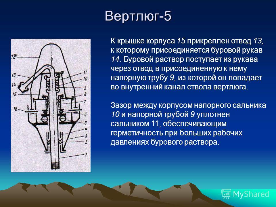 Вертлюг-5 К крышке корпуса 15 прикреплен отвод 13, к которому присоединяется буровой рукав 14. Буровой раствор поступает из рукава через отвод в присоединенную к нему напорную трубу 9, из которой он попадает во внутренний канал ствола вертлюга. Зазор