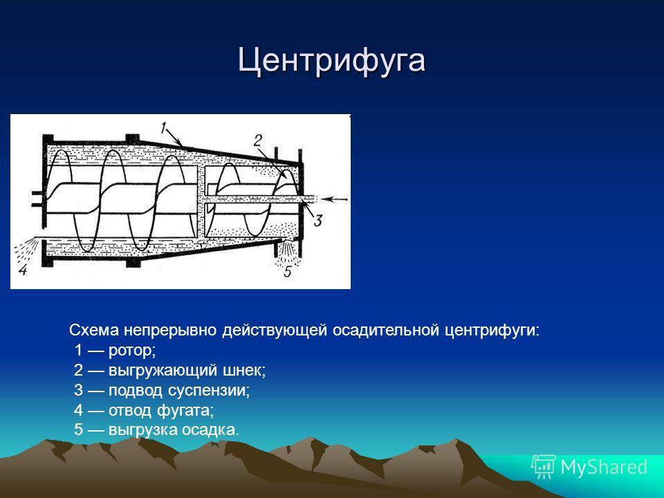 Центрифуга Схема непрерывно действующей осадительной центрифуги: 1 ротор; 2 выгружающий шнек; 3 подвод суспензии; 4 отвод фугата; 5 выгрузка осадка.