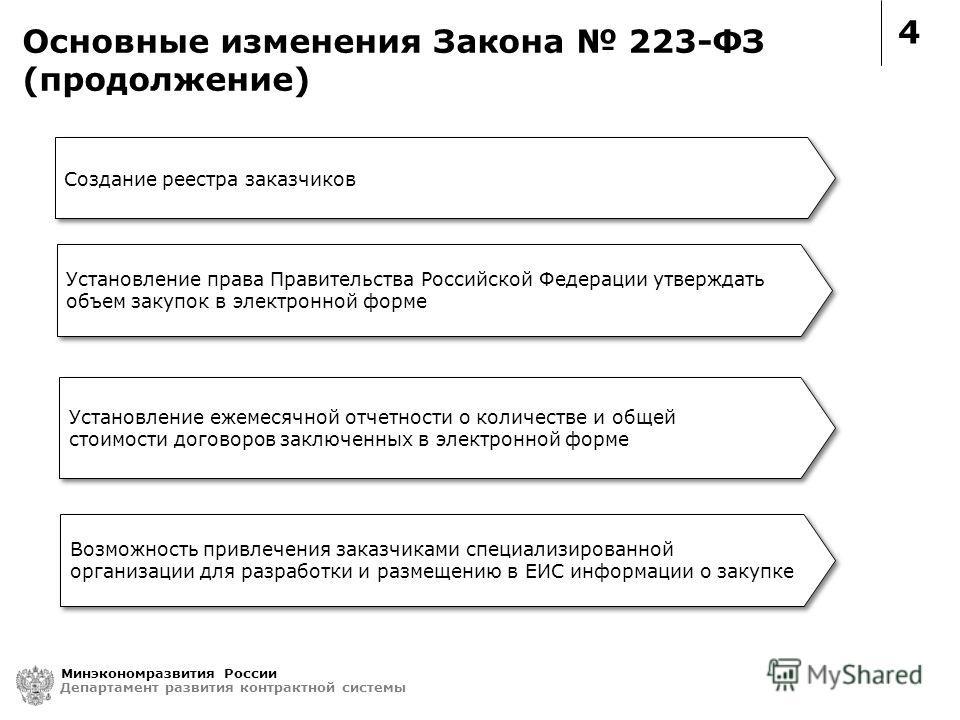 4 Установление ежемесячной отчетности о количестве и общей стоимости договоров заключенных в электронной форме Минэкономразвития России Департамент развития контрактной системы Возможность привлечения заказчиками специализированной организации для ра