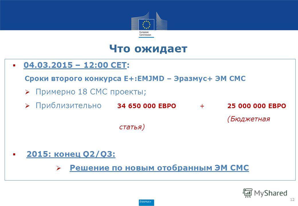 Что ожидает 04.03.2015 – 12:00 CET: Сроки второго конкурса E+:EMJMD – Эразмус+ ЭМ СМС Примерно 18 СМС проекты; Приблизительно 34 650 000 ЕВРО+25 000 000 ЕВРО (Бюджетная статья) 2015: конец Q2/Q3: Решение по новым отобранным ЭМ СМС 12