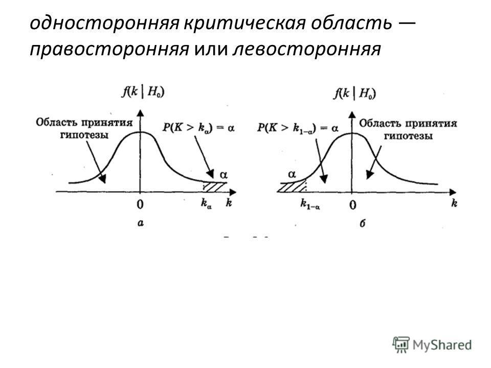 односторонняя критическая область правосторонняя или левосторонняя