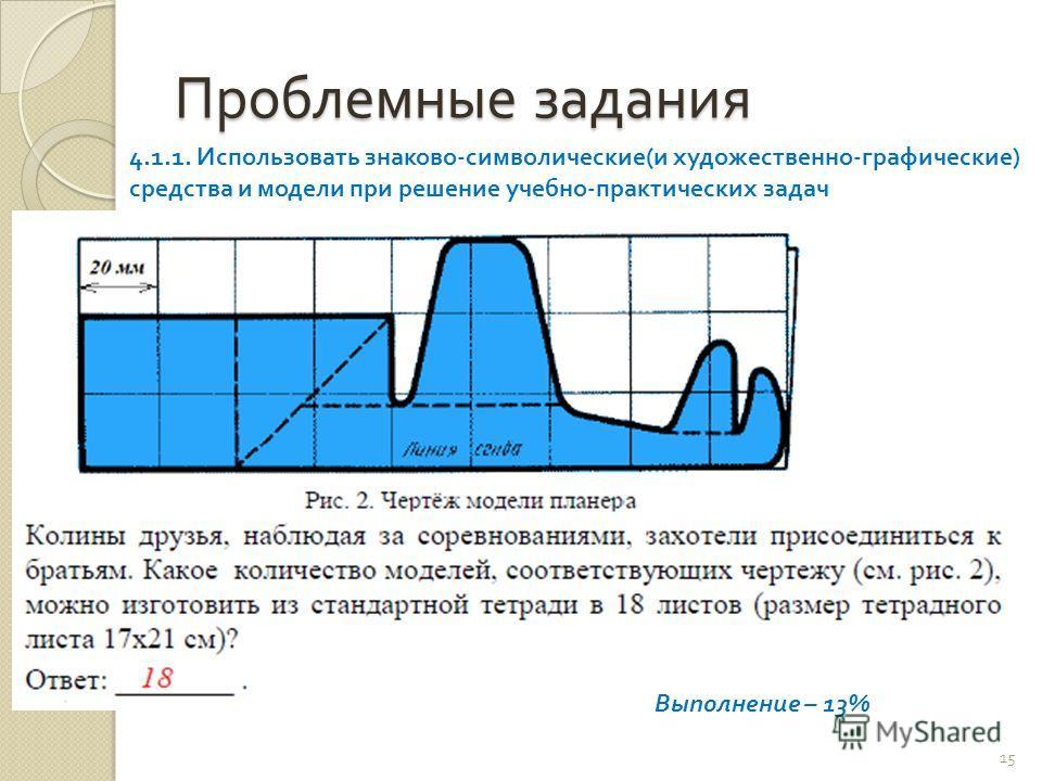 Проблемные задания 15 4.1.1. Использовать знаково - символические ( и художественно - графические ) средства и модели при решение учебно - практических задач Выполнение – 13%