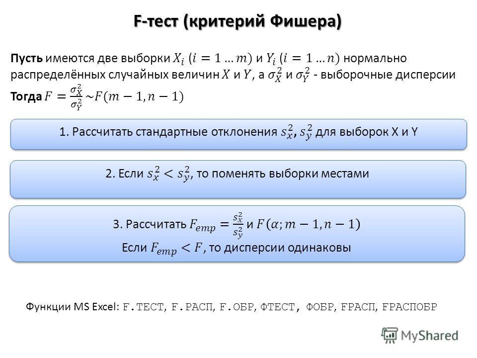 F-тест (критерий Фишера) Функции MS Excel: F.ТЕСТ, F.РАСП, F.ОБР, ФТЕСТ, ФОБР, FРАСП, FРАСПОБР