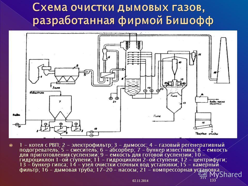 1 - котел с РВП; 2 - электрофильтр; 3 - дымосос; 4 - газовый регенеративный подогреватель; 5 - смеситель; 6 - абсорбер; 7 - бункер известняка; 8 - емкость для приготовления суспензии; 9 - емкость для готовой суспензии; 10 - гидроциклон 1-ой ступени;