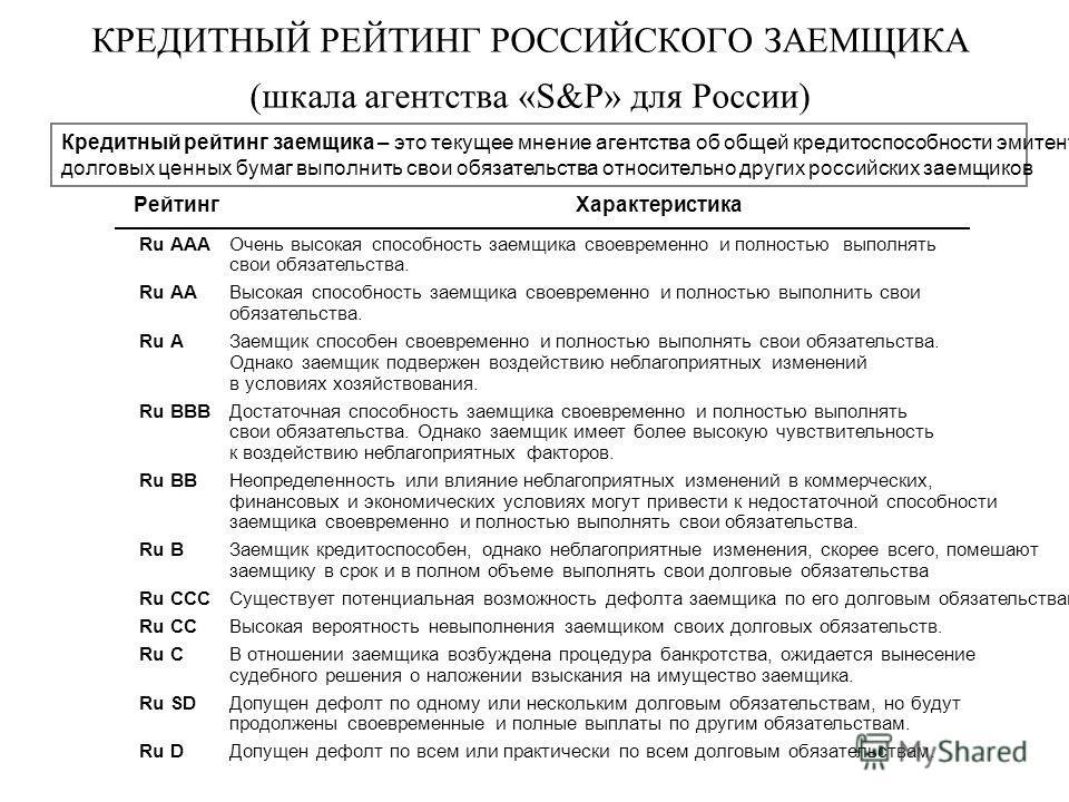 КРЕДИТНЫЙ РЕЙТИНГ РОССИЙСКОГО ЗАЕМЩИКА (шкала агентства «S&P» для России) Кредитный рейтинг заемщика – это текущее мнение агентства об общей кредитоспособности эмитента долговых ценных бумаг выполнить свои обязательства относительно других российских