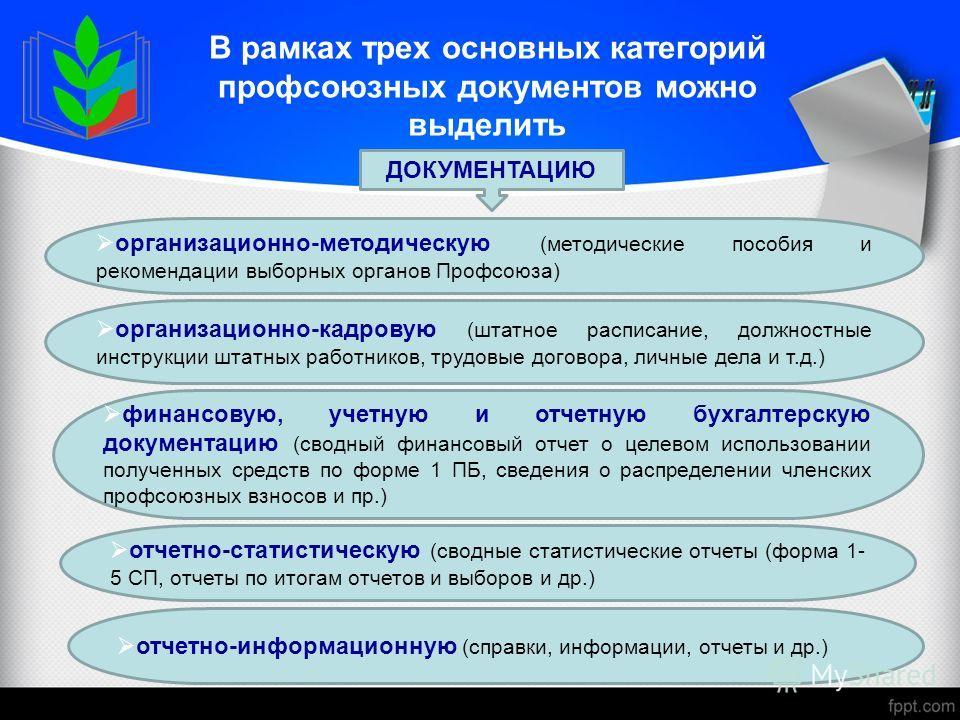 В рамках трех основных категорий профсоюзных документов можно выделить ДОКУМЕНТАЦИЮ организационно-методическую (методические пособия и рекомендации выборных органов Профсоюза) организационно-кадровую (штатное расписание, должностные инструкции штатн