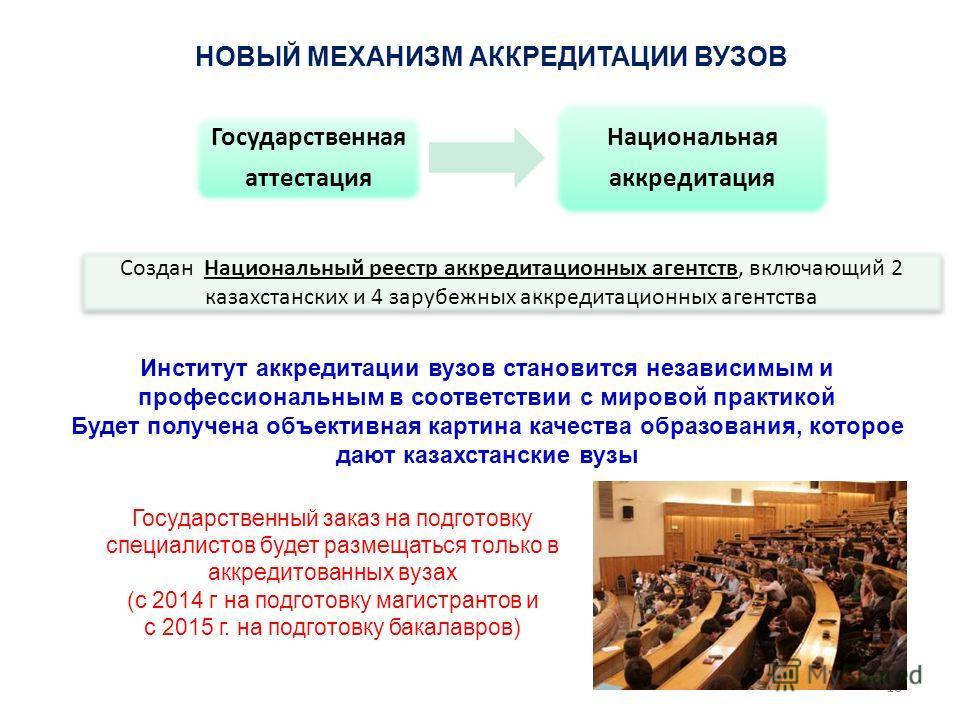 16 Создан Национальный реестр аккредитационных агентств, включающий 2 казахстанских и 4 зарубежных аккредитационных агентства Государственная аттестация Национальная аккредитация НОВЫЙ МЕХАНИЗМ АККРЕДИТАЦИИ ВУЗОВ Институт аккредитации вузов становитс