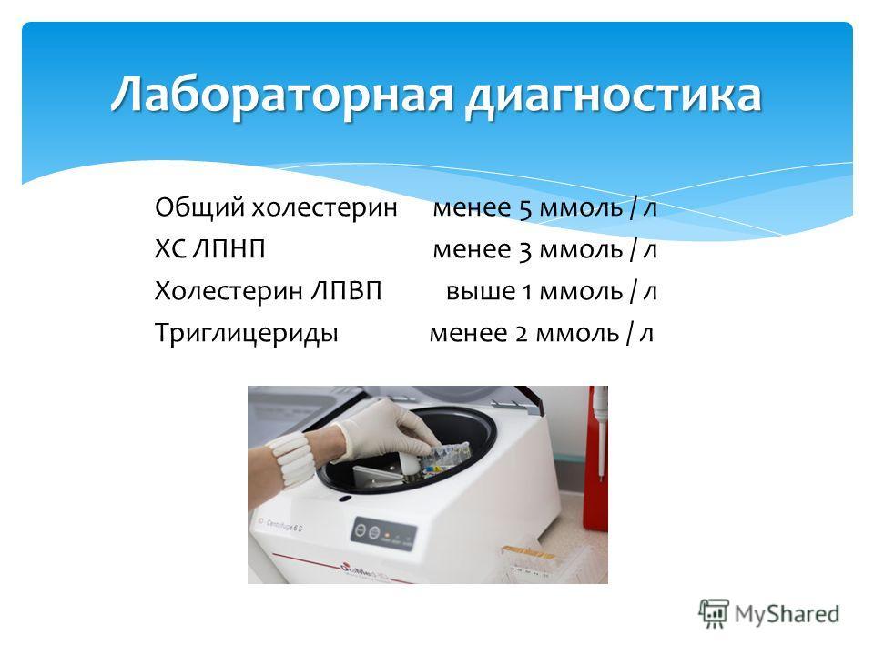 Общий холестерин менее 5 ммоль / л ХС ЛПНП менее 3 ммоль / л Холестерин ЛПВП выше 1 ммоль / л Триглицериды менее 2 ммоль / л Лабораторная диагностика