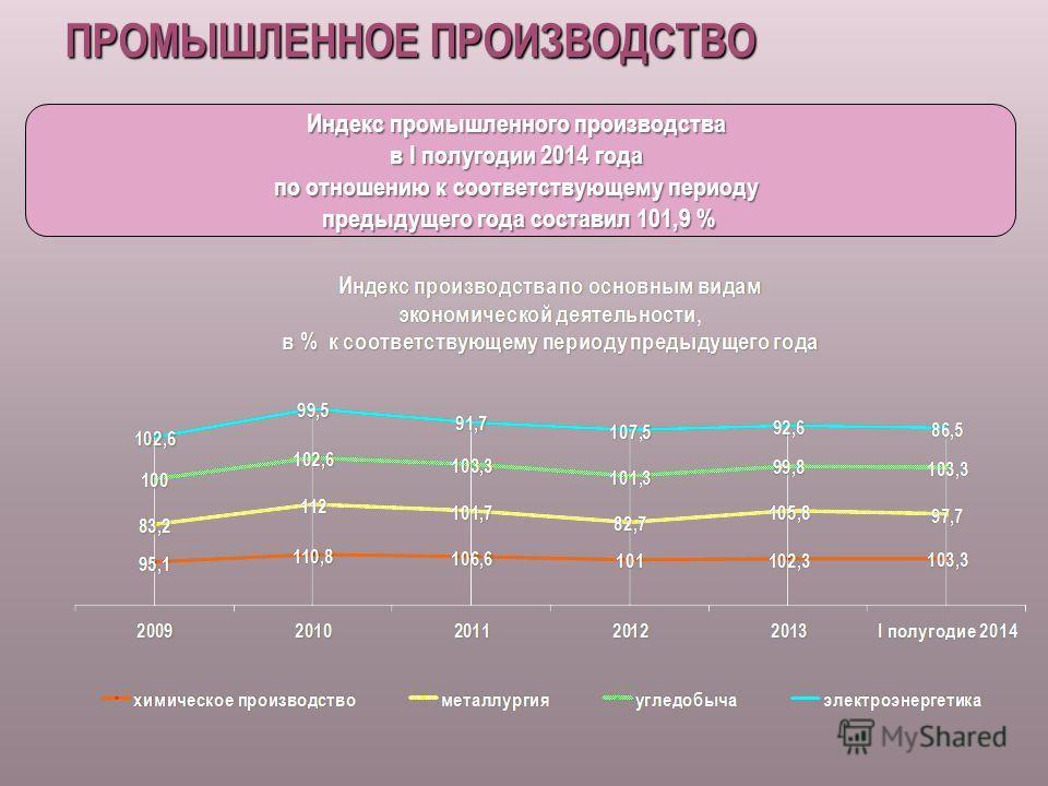 ПРОМЫШЛЕННОЕ ПРОИЗВОДСТВО Индекс промышленного производства в I полугодии 2014 года по отношению к соответствующему периоду предыдущего года составил 101,9 %