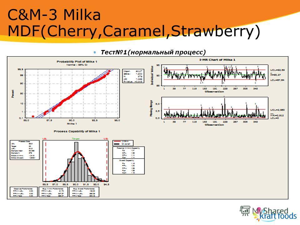 C&M-3 Milka MDF(Cherry,Caramel,Strawberry) Тест 1(нормальный процесс)