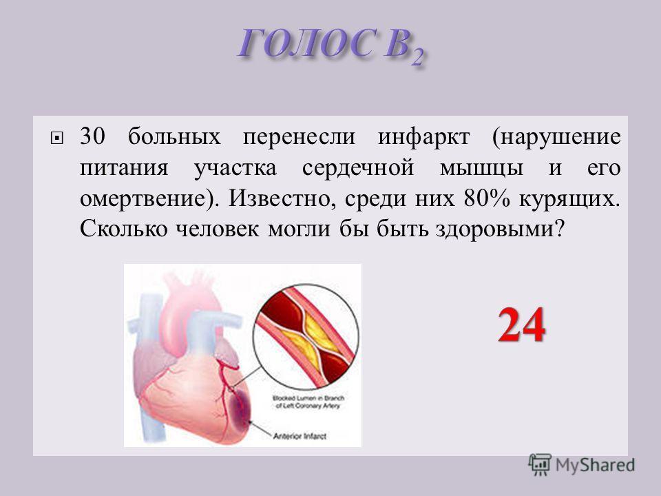 30 больных перенесли инфаркт ( нарушение питания участка сердечной мышцы и его омертвение ). Известно, среди них 80% курящих. Сколько человек могли бы быть здоровыми ?