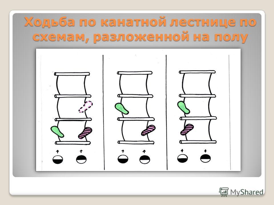 Ходьба по канатной лестнице по схемам, разложенной на полу