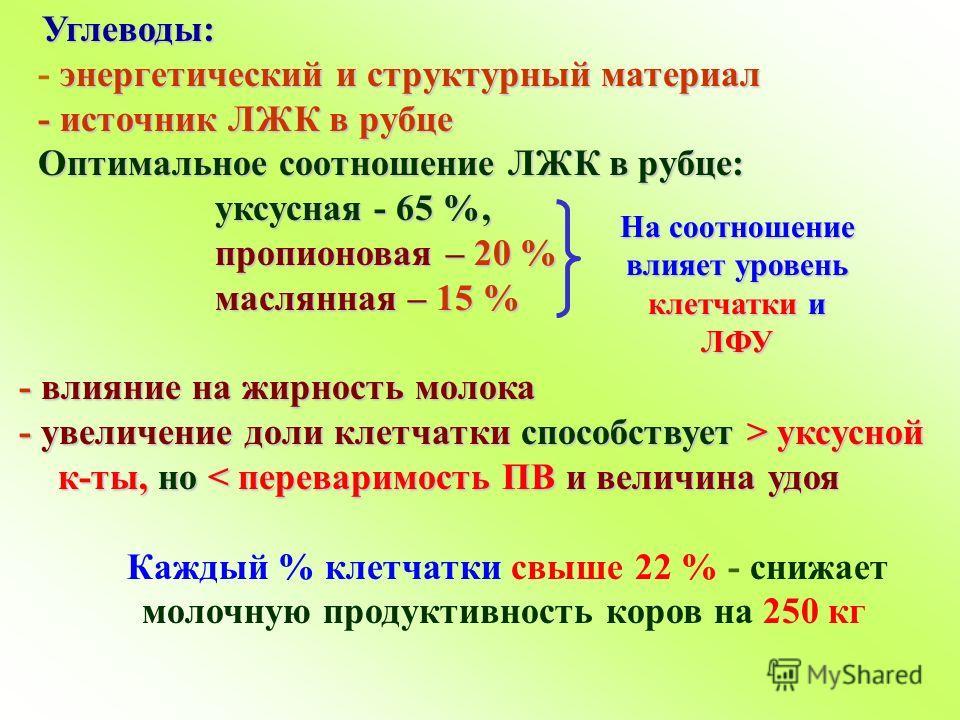 Углеводы: Углеводы: энергетический и структурный материал - энергетический и структурный материал - источник ЛЖК в рубце - источник ЛЖК в рубце Оптимальное соотношение ЛЖК в рубце: Оптимальное соотношение ЛЖК в рубце: уксусная - 65 %, уксусная - 65 %