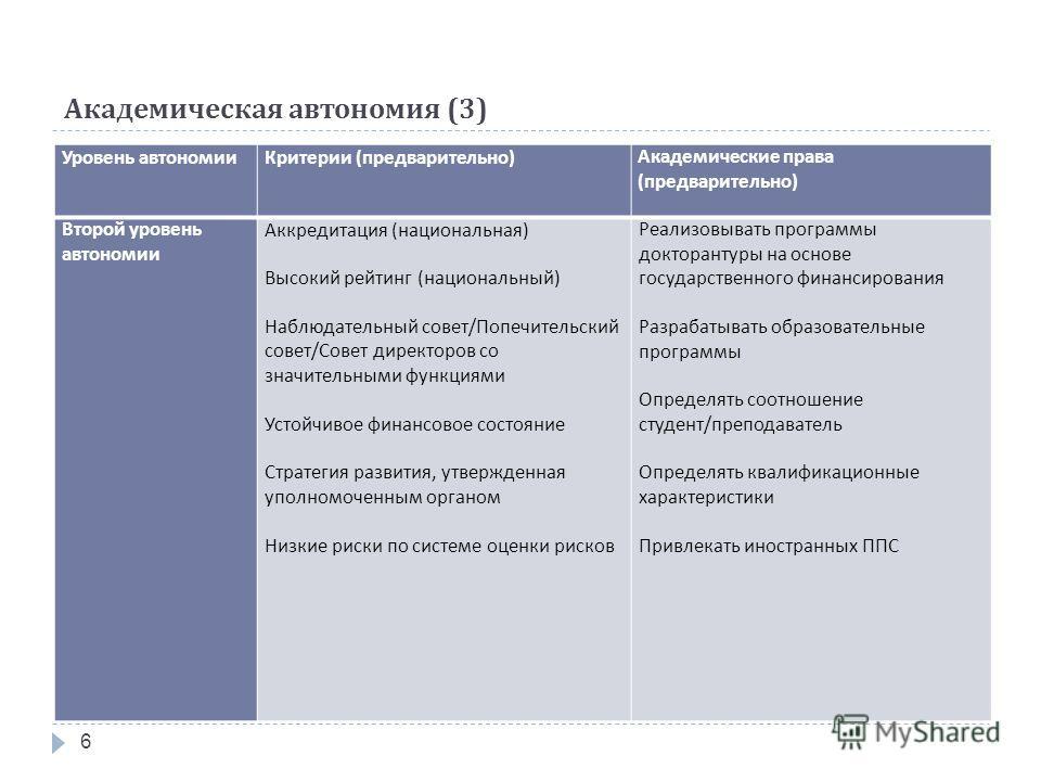 6 Академическая автономия (3) Уровень автономии Критерии ( предварительно ) Академические права ( предварительно ) Второй уровень автономии Аккредитация ( национальная ) Высокий рейтинг ( национальный ) Наблюдательный совет / Попечительский совет / С