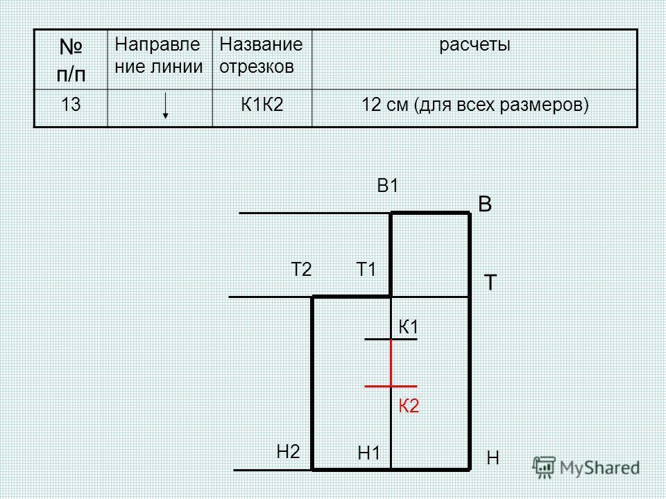 п/п Направление линии Название отрезков расчеты 13К1К212 см (для всех размеров) Т В Н В1 Т1 Н1 Т2 Н2 К1 К2