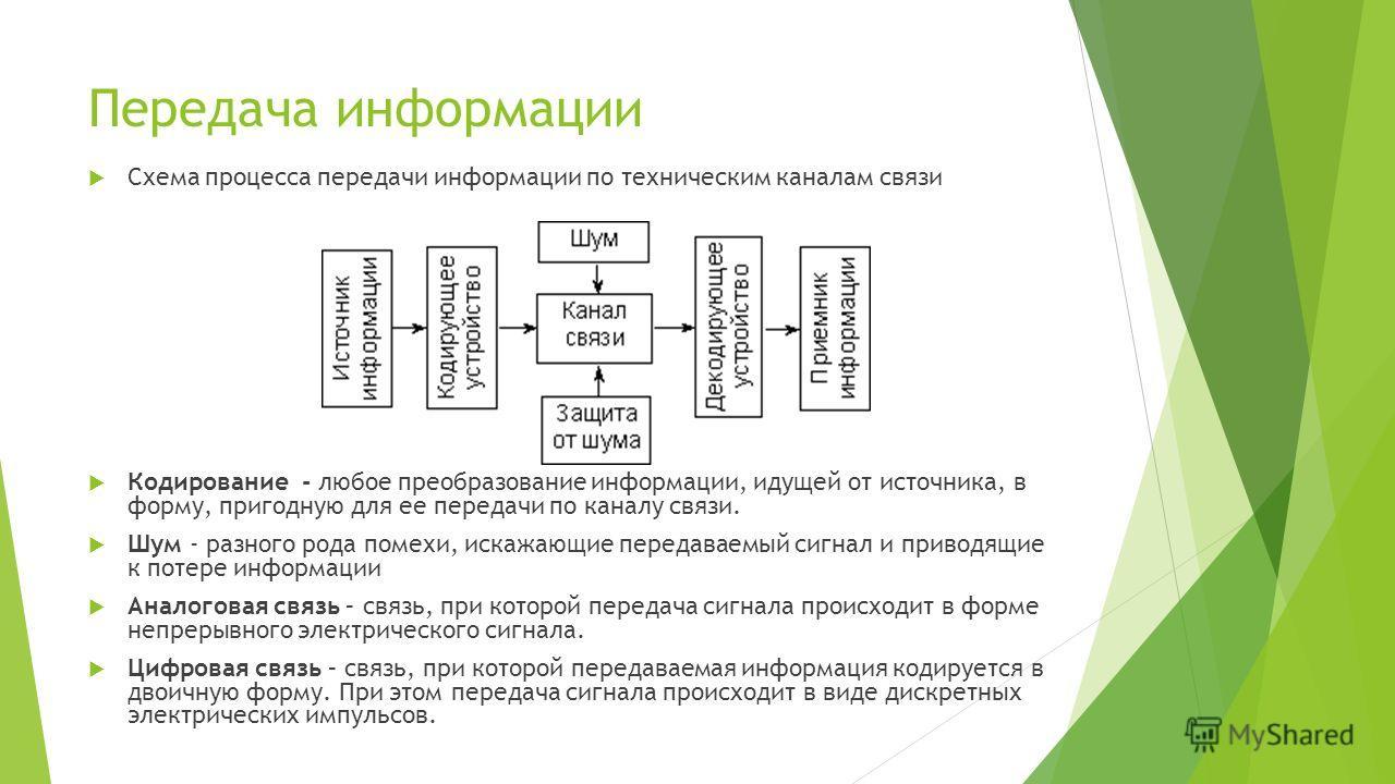 Передача информации Схема процесса передачи информации по техническим каналам связи Кодирование - любое преобразование информации, идущей от источника, в форму, пригодную для ее передачи по каналу связи. Шум - разного рода помехи, искажающие передава