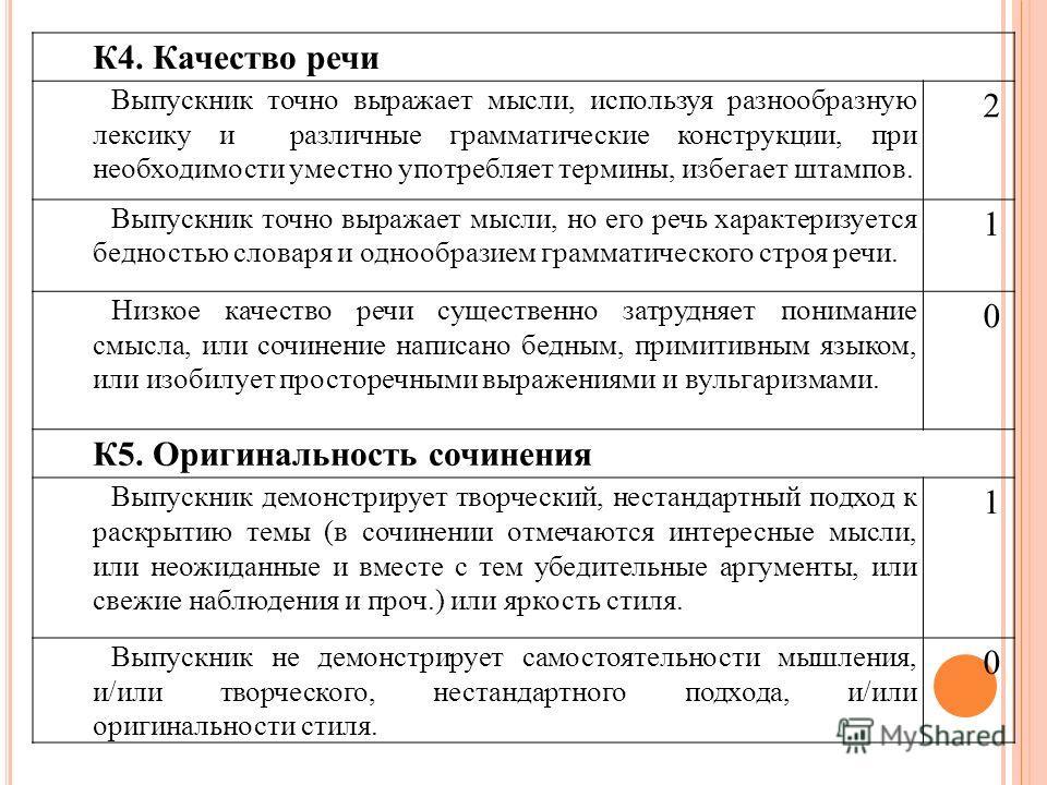К4. Качество речи Выпускник точно выражает мысли, используя разнообразную лексику и различные грамматические конструкции, при необходимости уместно употребляет термины, избегает штампов. 2 Выпускник точно выражает мысли, но его речь характеризуется б