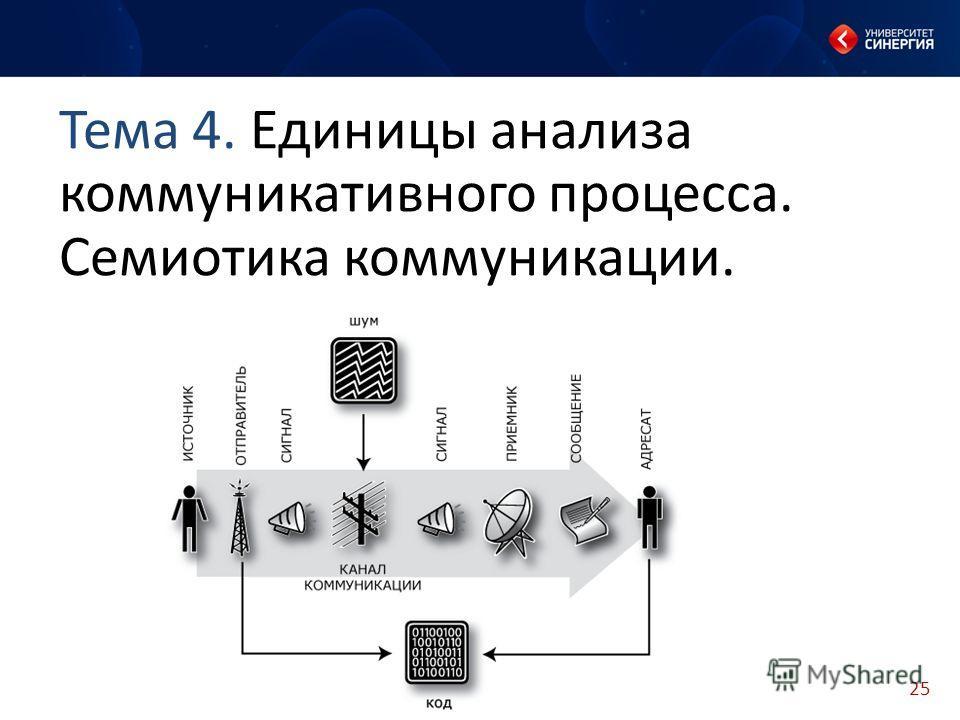 25 Тема 4. Единицы анализа коммуникативного процесса. Семиотика коммуникации.