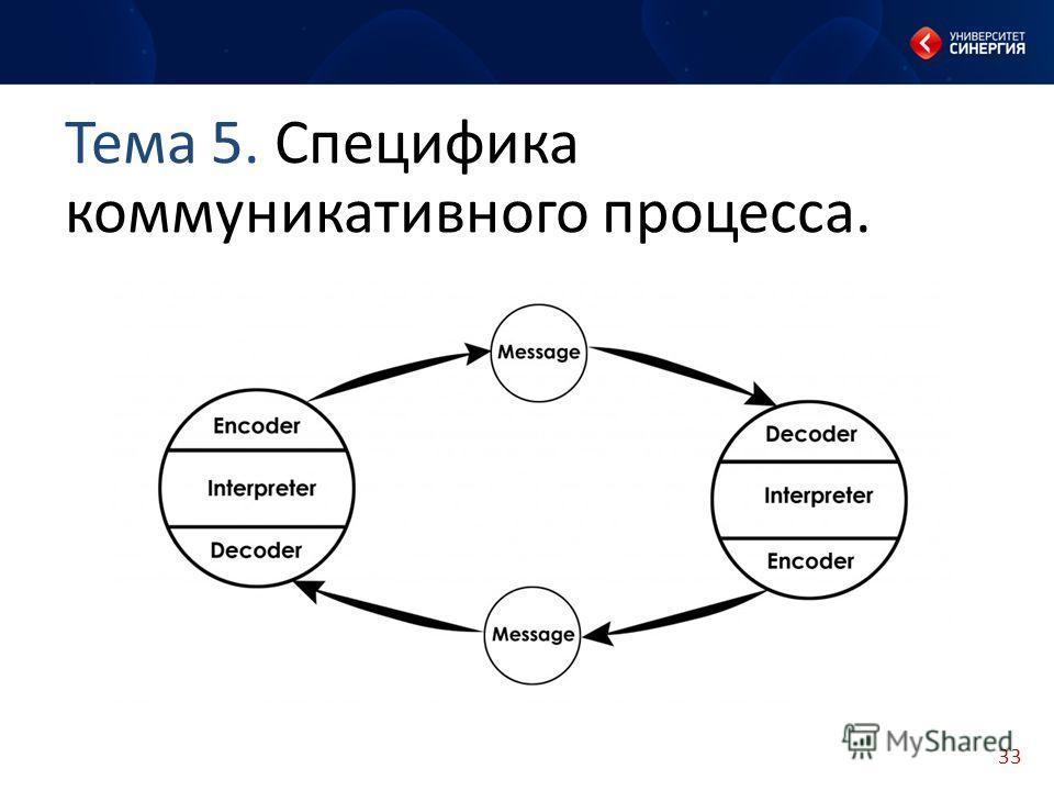 33 Тема 5. Специфика коммуникативного процесса.