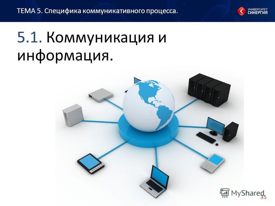 35 5.1. Коммуникация и информация. ТЕМА 5. Специфика коммуникативного процесса.
