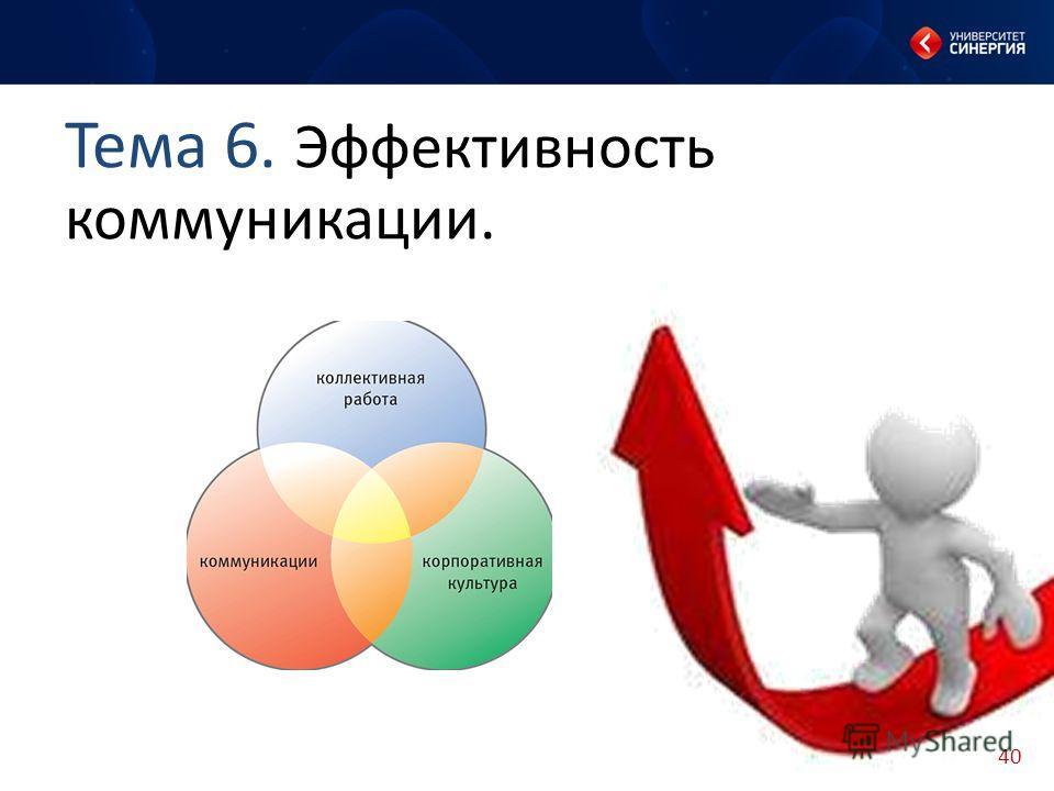 40 Тема 6. Эффективность коммуникации.