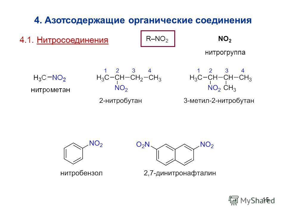15 4. Азотсодержащие органические соединения Нитросоединения 4.1. Нитросоединения NO 2 R–NO 2 нитрогруппа