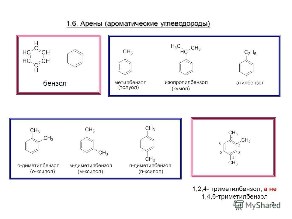 7 1.6. Арены (ароматические углеводороды) бензол 1,2,4- триметилбензол, а не 1,4,6-триметилбензол