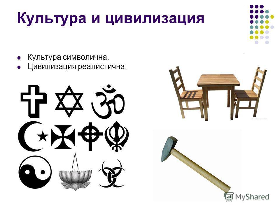 Культура и цивилизация Культура символична. Цивилизация реалистична.