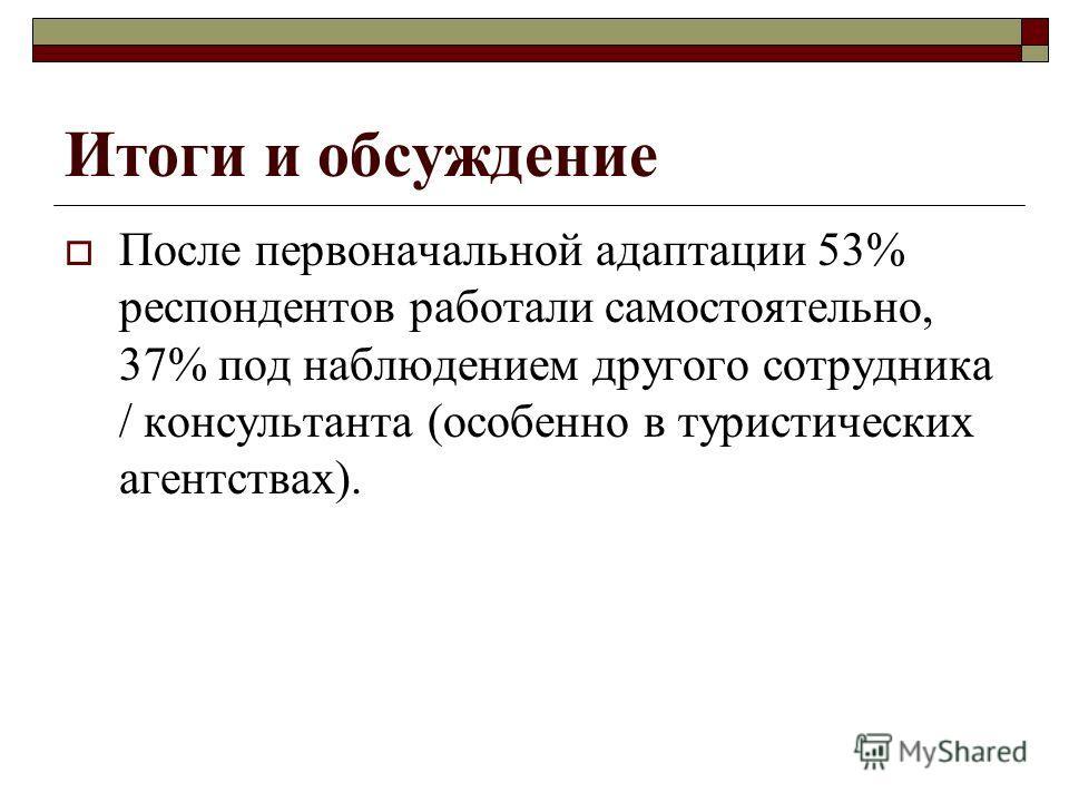 Итоги и обсуждение После первоначальной адаптации 53% респондентов работали самостоятельно, 37% под наблюдением другого сотрудника / консультанта (особенно в туристических агентствах).