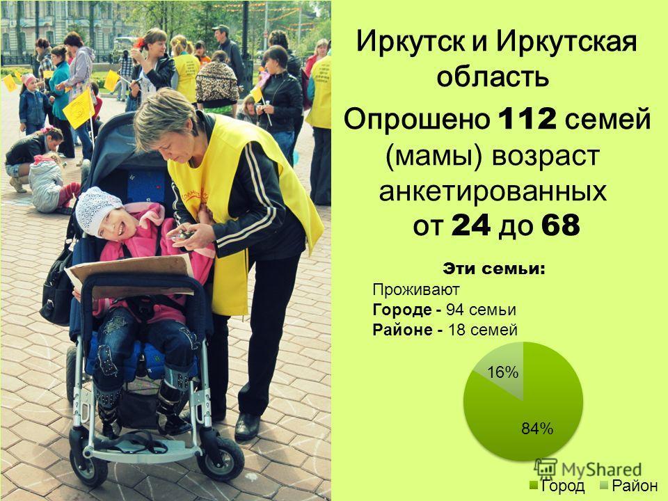 Иркутск и Иркутская область Опрошено 112 семей (мамы) возраст анкетированных от 24 до 68 Эти семьи: Проживают Городе - 94 семьи Районе - 18 семей