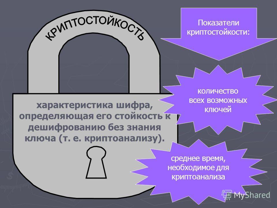 характеристика шифра, определяющая его стойкость к дешифрованию без знания ключа (т. е. криптоанализу). количество всех возможных ключей среднее время, необходимое для криптоанализа Показатели криптостойкости: